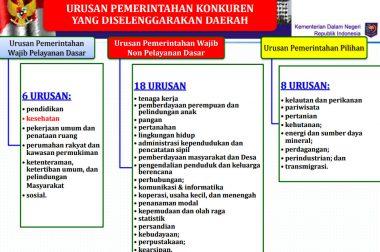 Ide Kreatif Program Pemerintah Anggaran Daerah dan Negara